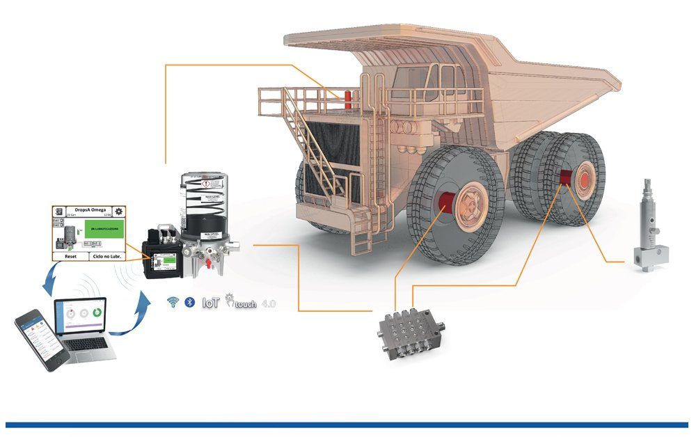Automatic lubrication for mining trucks