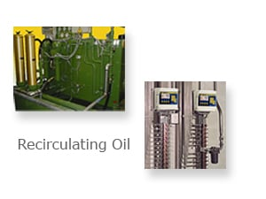 Recirculating Oil