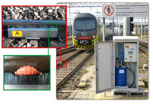 Rail Lubrication System