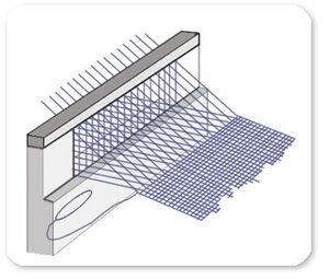 Weaving machines DropsA Lubrification