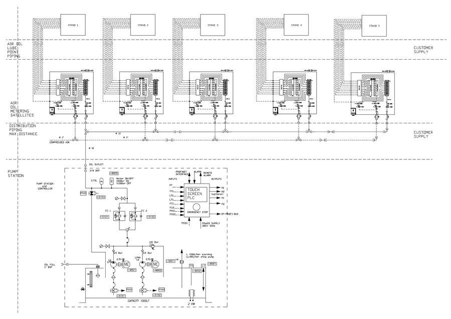 Sistema lubrificazione aria-olio
