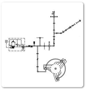 Gru: lubrificazione linea doppia in acciaio inossidabile