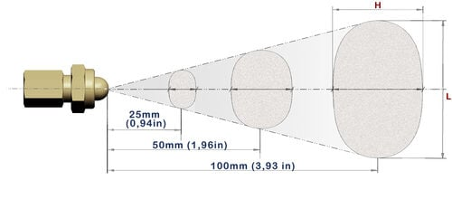 Ugello Monotubo  per i sistemi aria/olio